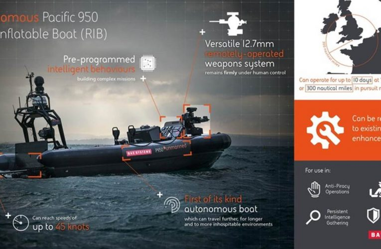 BAE Evolution in Unmanned Boat Technology
